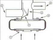 funktionsprinzip-balgpumpe-2